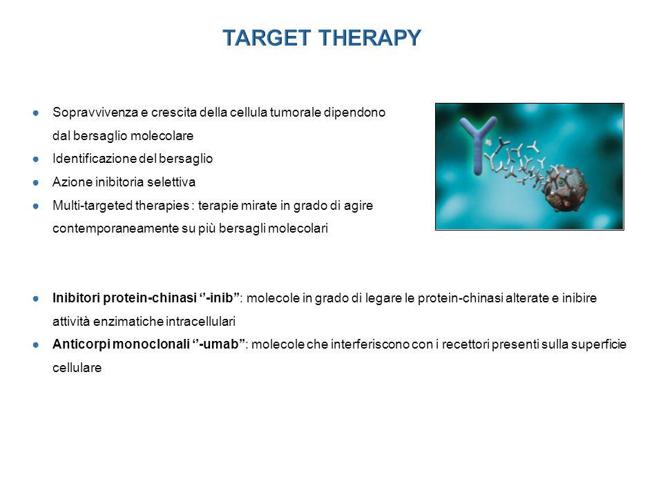 TARGET THERAPY Sopravvivenza e crescita della cellula tumorale dipendono dal bersaglio molecolare. Identificazione del bersaglio.