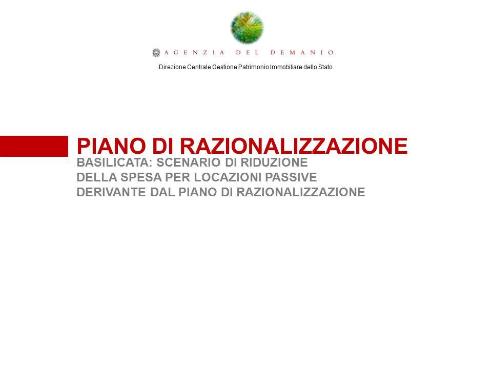 PIANO DI RAZIONALIZZAZIONE