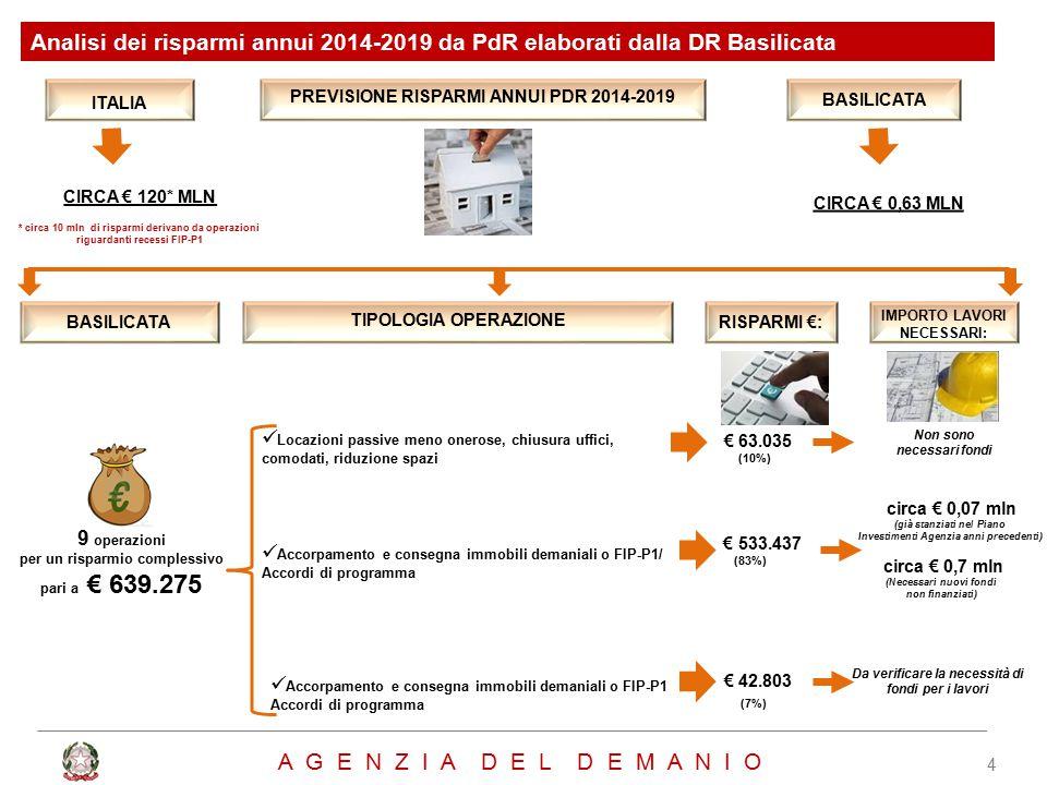 Analisi dei risparmi annui 2014-2019 da PdR elaborati dalla DR Basilicata
