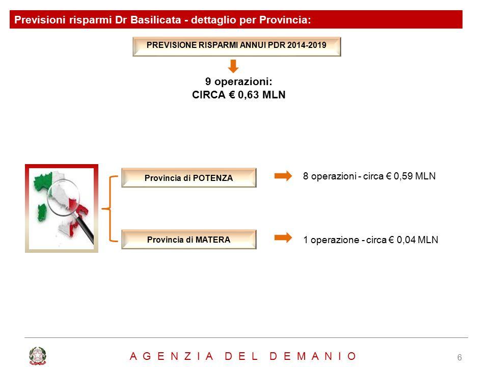 PREVISIONE RISPARMI ANNUI PDR 2014-2019