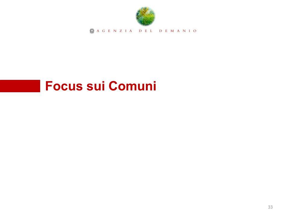 Focus sui Comuni 33