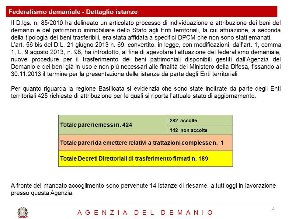 Federalismo demaniale - Dettaglio istanze
