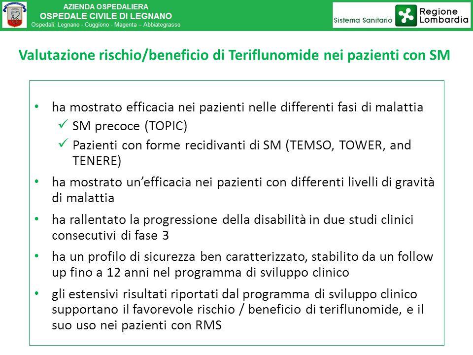 Valutazione rischio/beneficio di Teriflunomide nei pazienti con SM