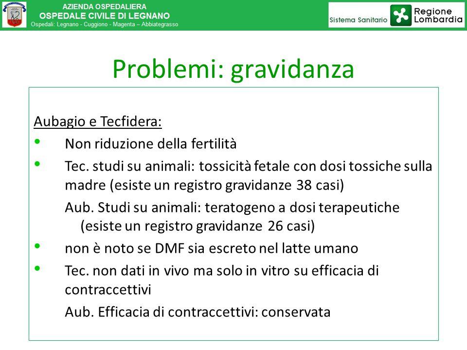 Problemi: gravidanza Aubagio e Tecfidera: