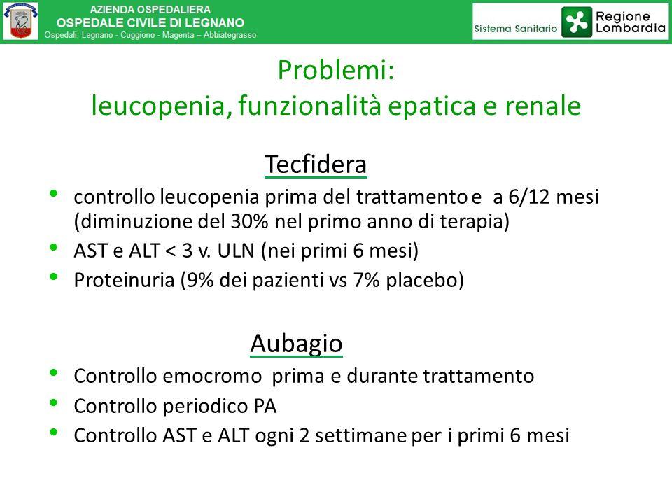Problemi: leucopenia, funzionalità epatica e renale