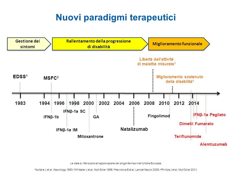 Nuovi paradigmi terapeutici