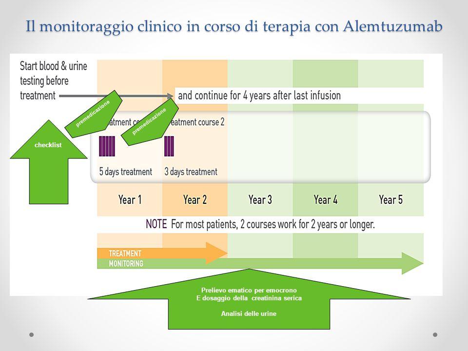 Il monitoraggio clinico in corso di terapia con Alemtuzumab