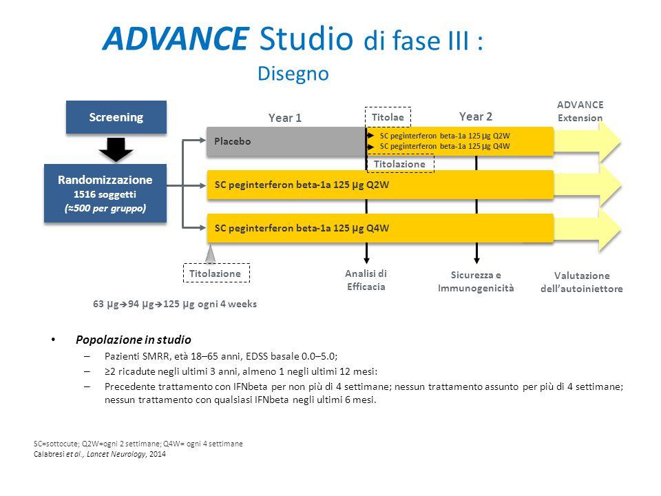 ADVANCE Studio di fase III : Disegno