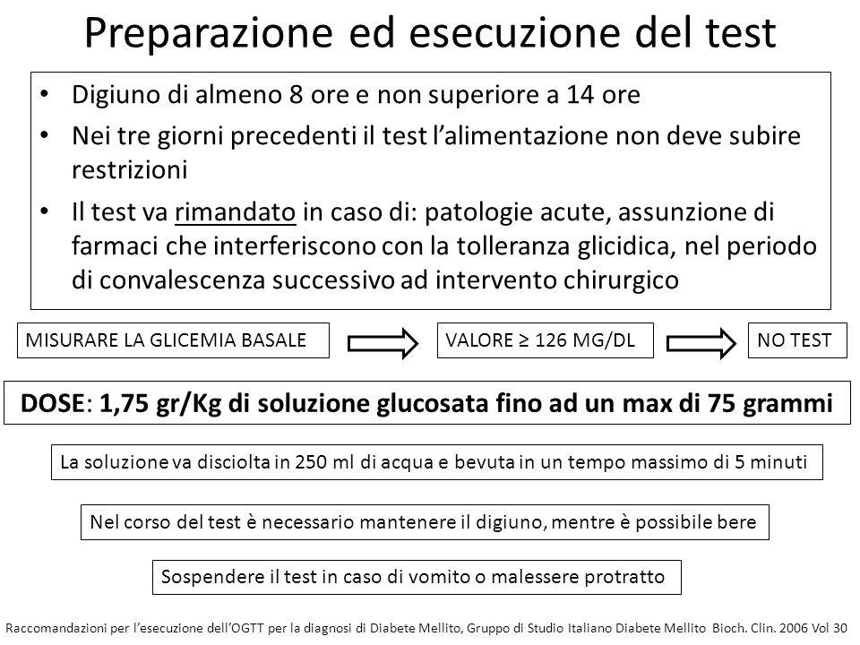 Preparazione ed esecuzione del test