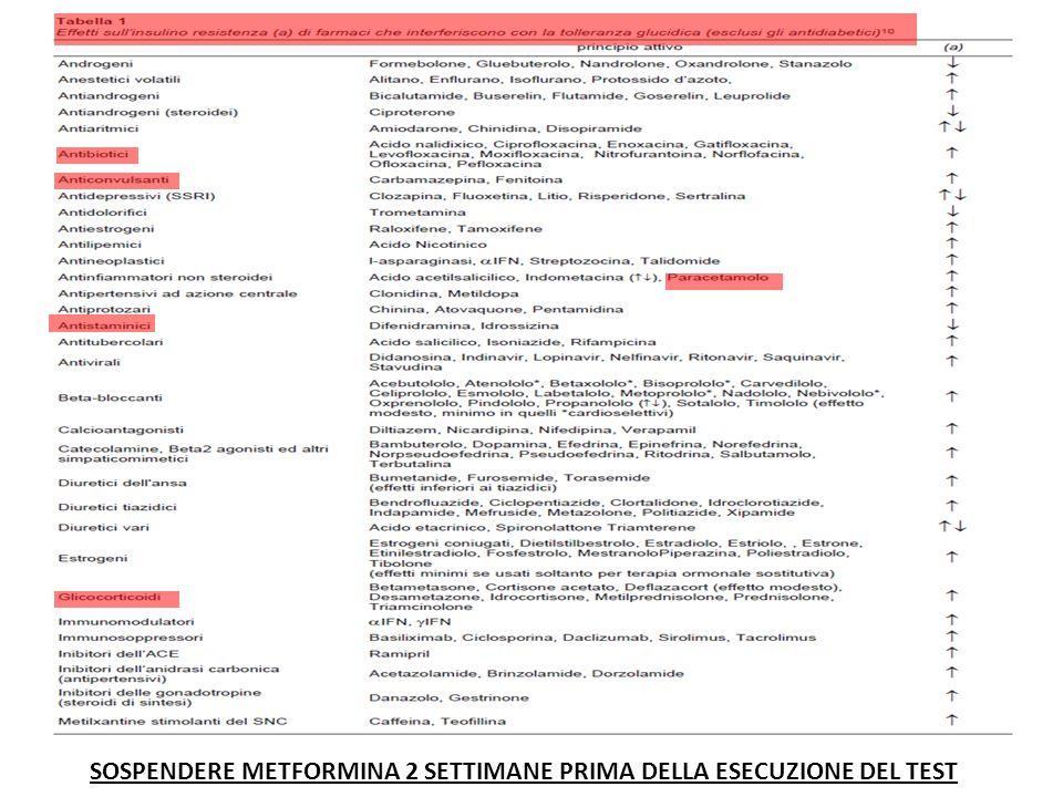 SOSPENDERE METFORMINA 2 SETTIMANE PRIMA DELLA ESECUZIONE DEL TEST