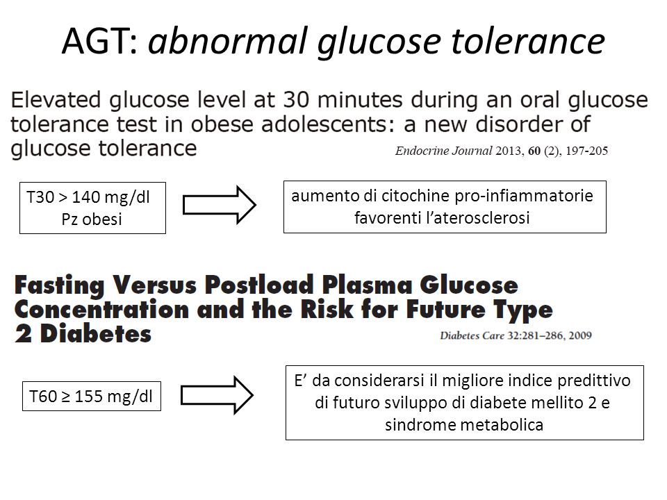 AGT: abnormal glucose tolerance