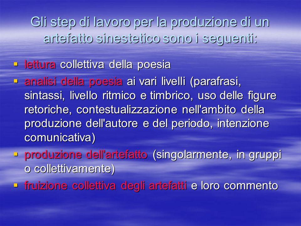 Gli step di lavoro per la produzione di un artefatto sinestetico sono i seguenti: