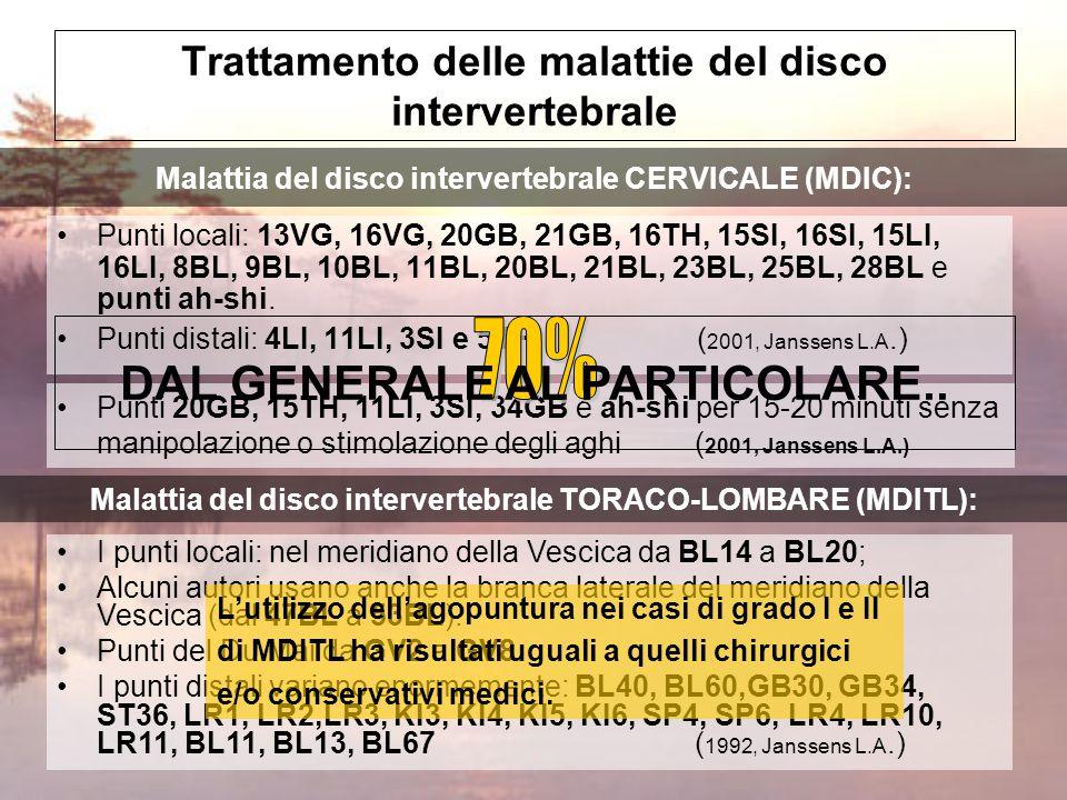 Trattamento delle malattie del disco intervertebrale