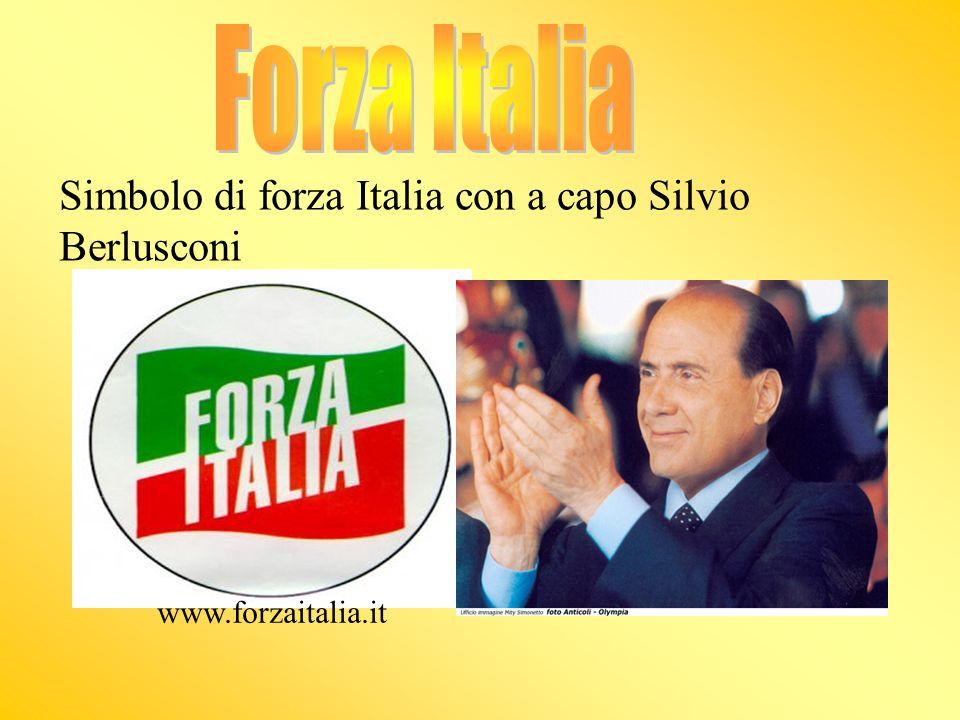Simbolo di forza Italia con a capo Silvio Berlusconi