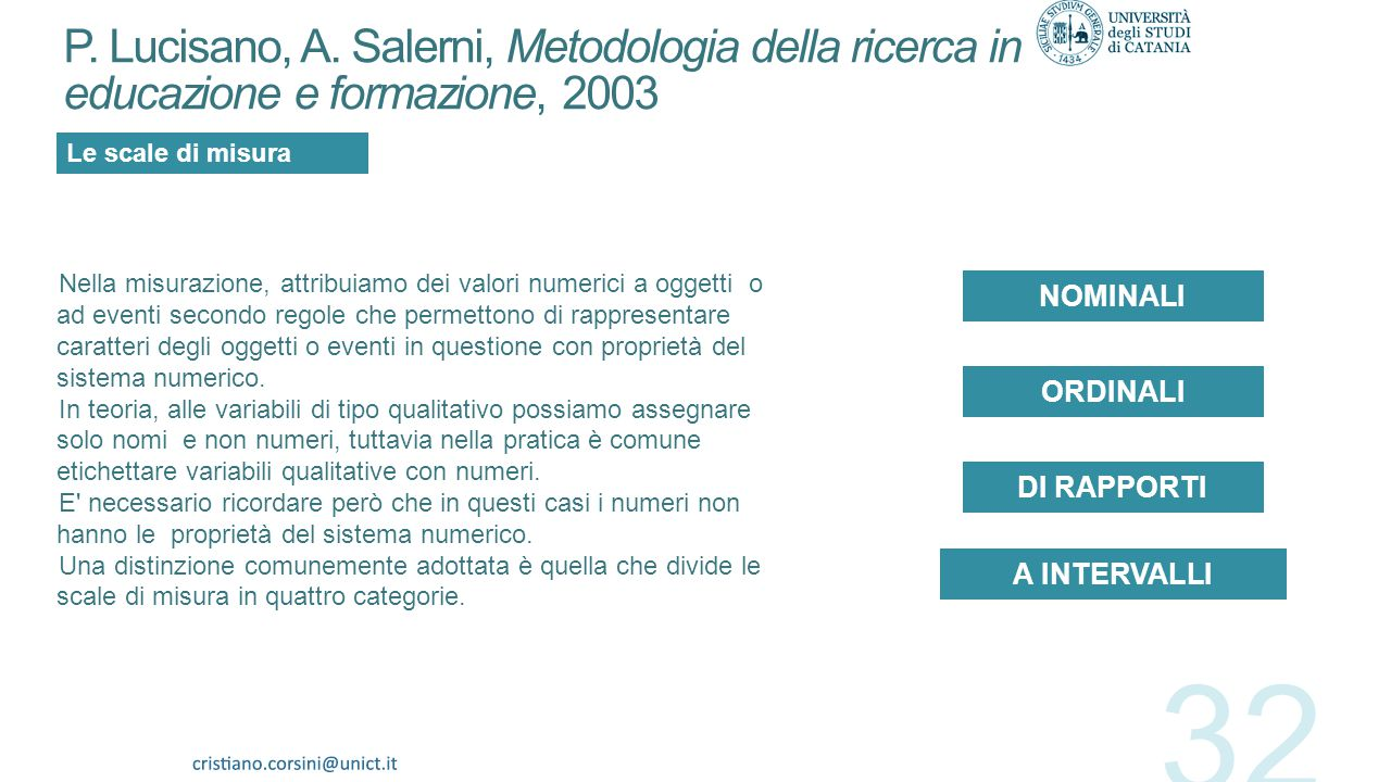P. Lucisano, A. Salerni, Metodologia della ricerca in educazione e formazione, 2003