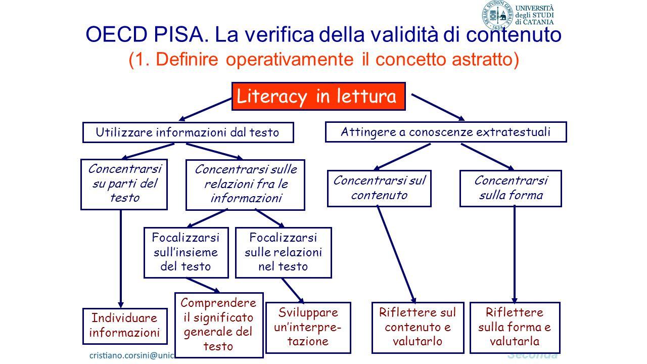 OECD PISA. La verifica della validità di contenuto (1