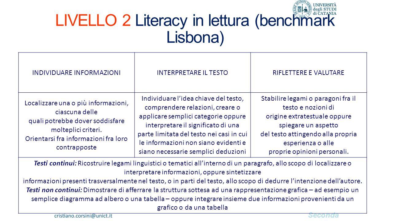 LIVELLO 2 Literacy in lettura (benchmark Lisbona)