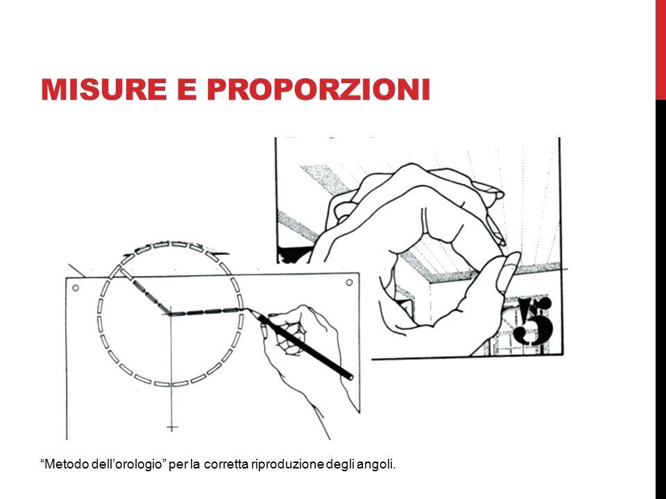 MISURE E PROPORZIONI Metodo dell'orologio per la corretta riproduzione degli angoli.