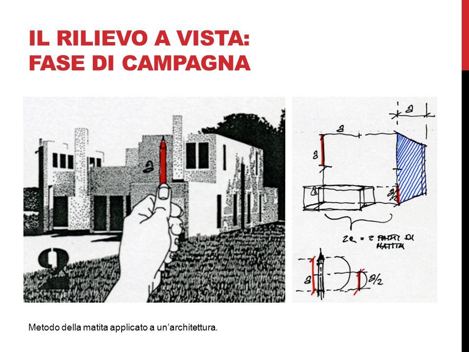 Disegno dal vero e rilievo a vista ppt scaricare for Architettura di campagna francese