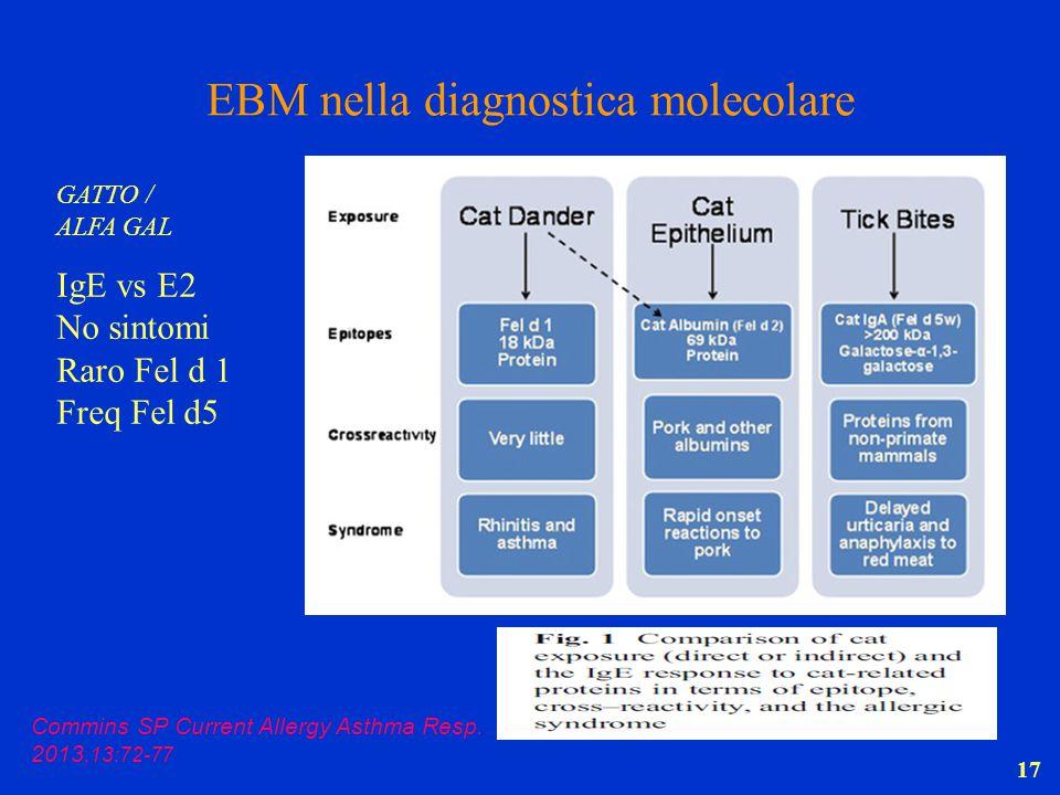 EBM nella diagnostica molecolare