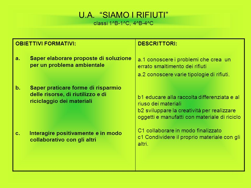U.A. SIAMO I RIFIUTI classi 1^B-1^C, 4^B-4^C