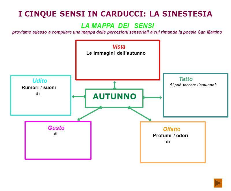 Conosciuto I CINQUE SENSI IN CARDUCCI: LA SINESTESIA - ppt video online scaricare NS62