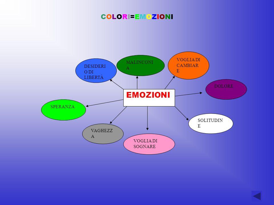 EMOZIONI COLORI=EMOZIONI VOGLIA DI CAMBIARE MALINCONIA