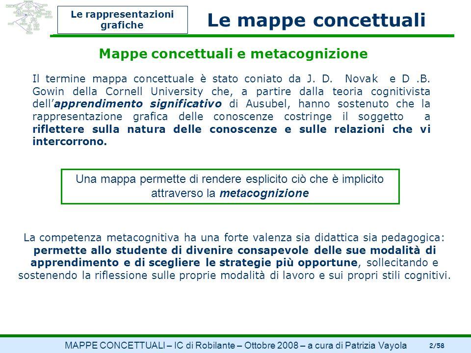 Le rappresentazioni grafiche Mappe concettuali e metacognizione