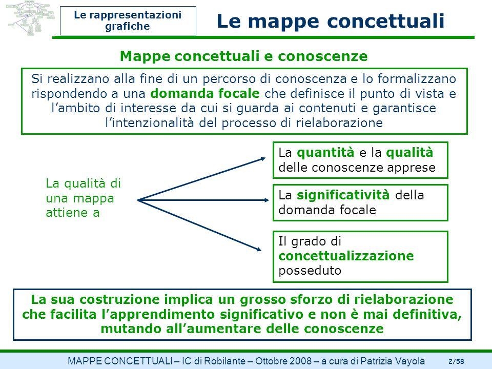 Le rappresentazioni grafiche Mappe concettuali e conoscenze