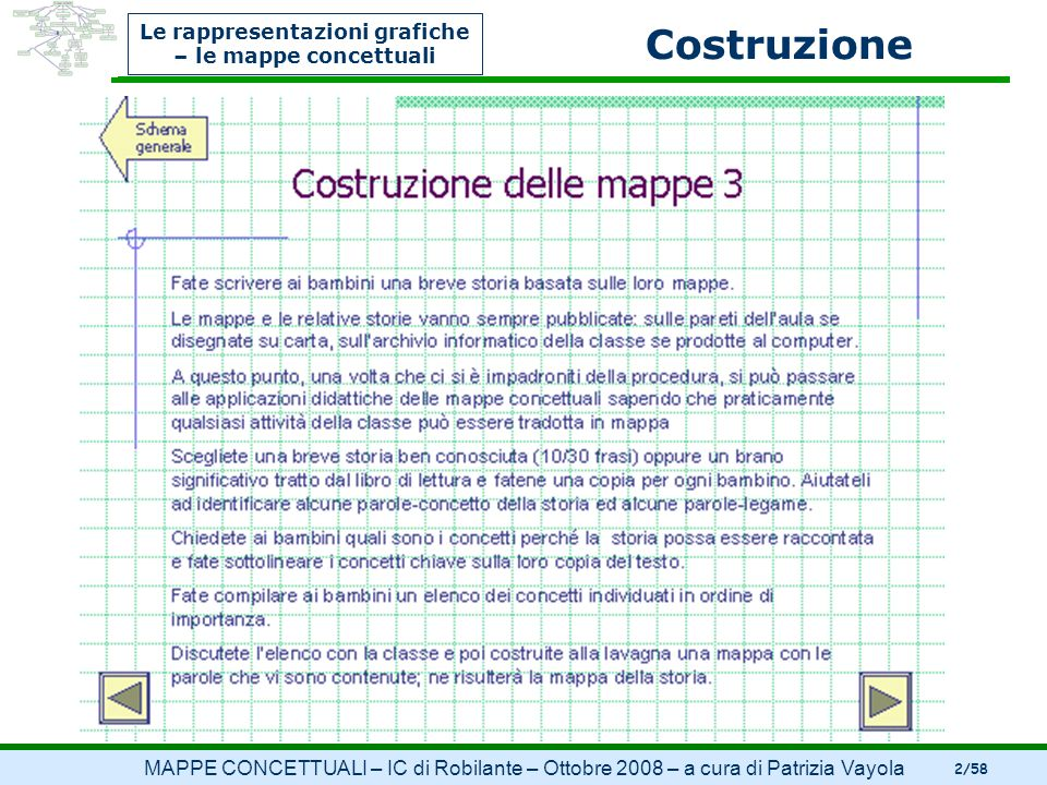 Le rappresentazioni grafiche – le mappe concettuali