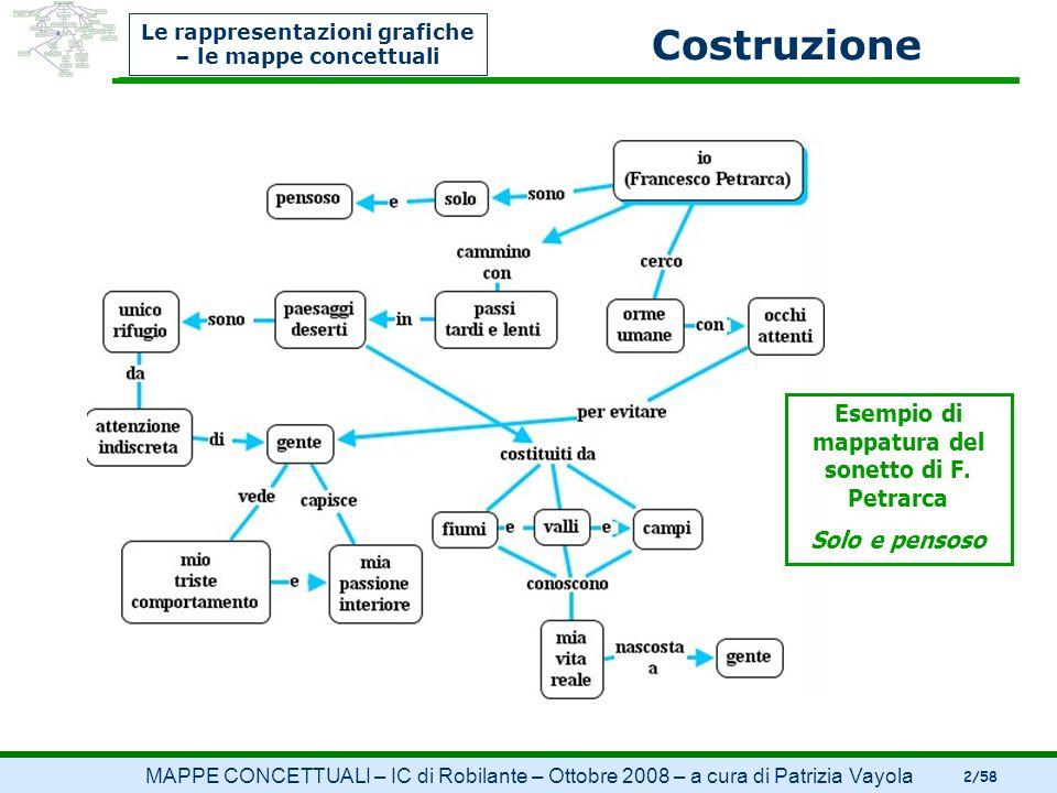 Costruzione Esempio di mappatura del sonetto di F. Petrarca