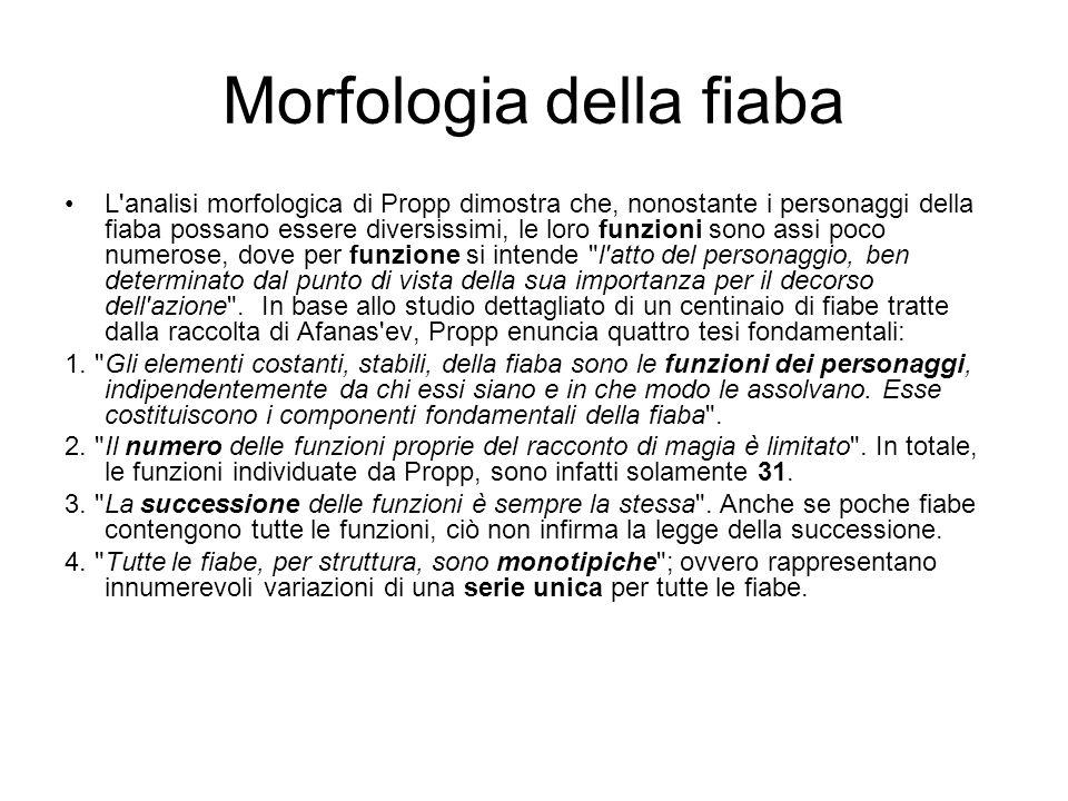 Morfologia della fiaba