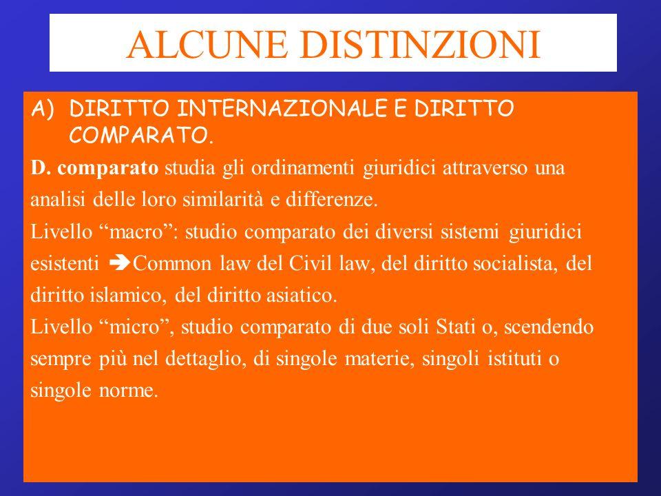 ALCUNE DISTINZIONI DIRITTO INTERNAZIONALE E DIRITTO COMPARATO.