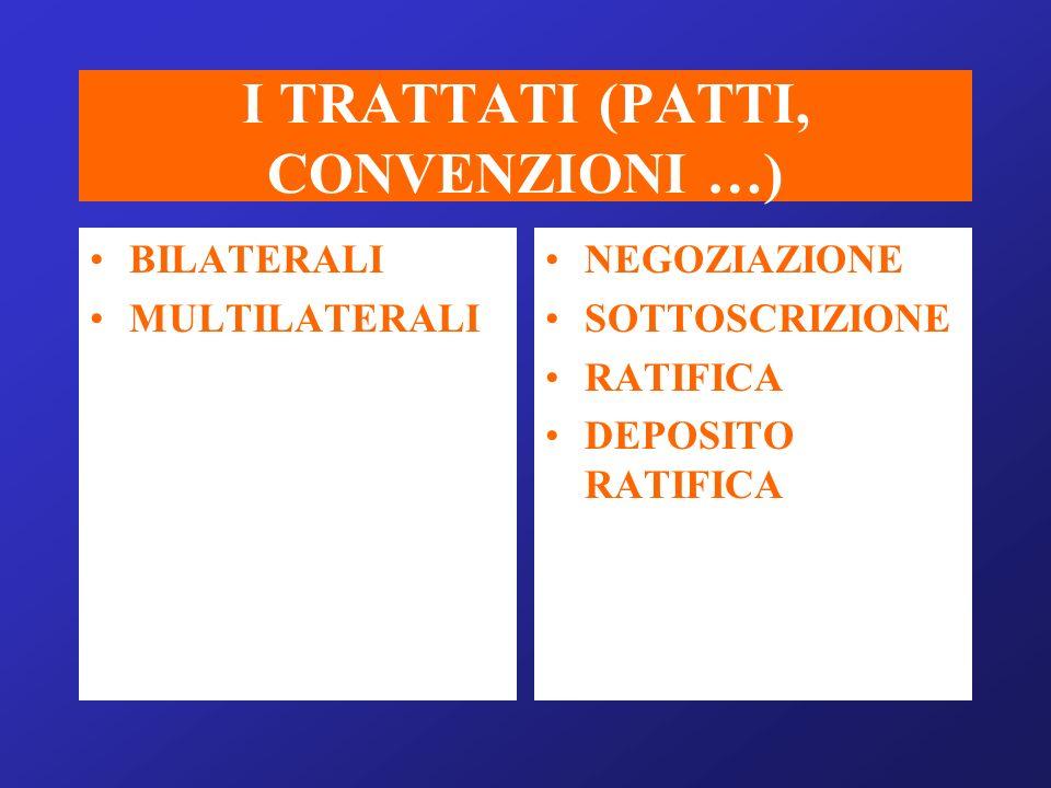 I TRATTATI (PATTI, CONVENZIONI …)