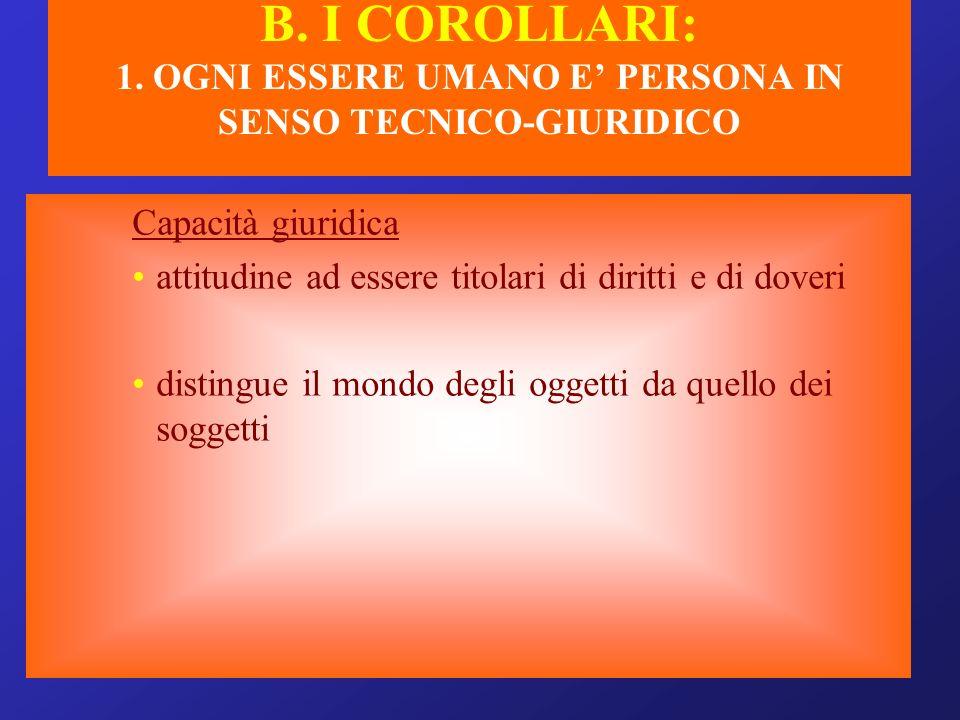 B. I COROLLARI: 1. OGNI ESSERE UMANO E' PERSONA IN SENSO TECNICO-GIURIDICO