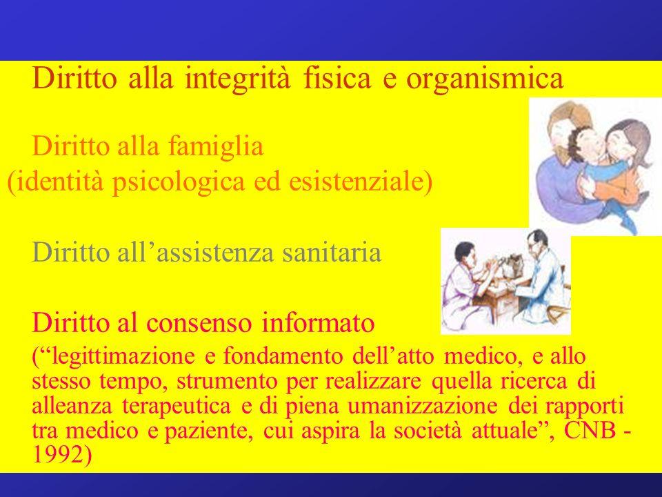 Diritto alla integrità fisica e organismica