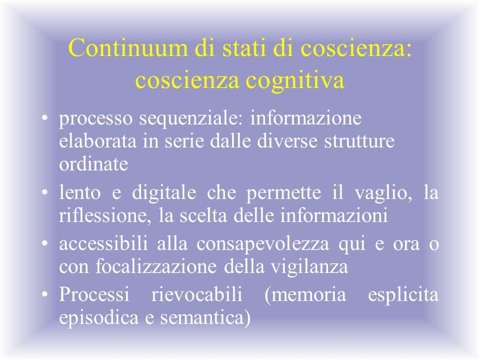 Continuum di stati di coscienza: coscienza cognitiva
