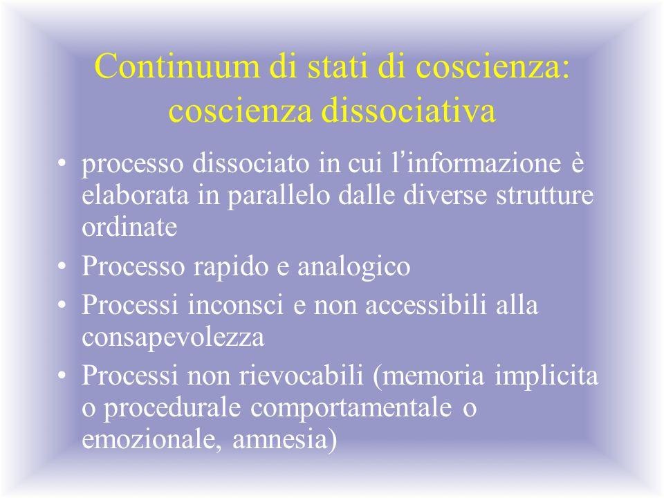 Continuum di stati di coscienza: coscienza dissociativa