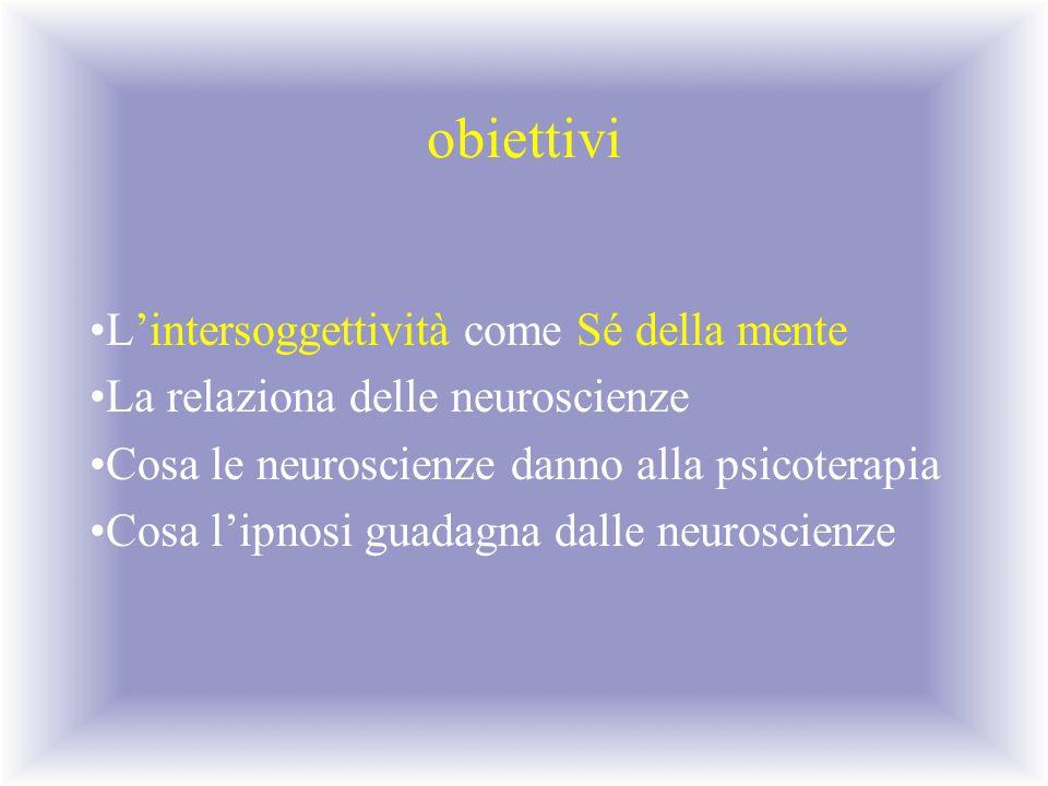 obiettivi L'intersoggettività come Sé della mente