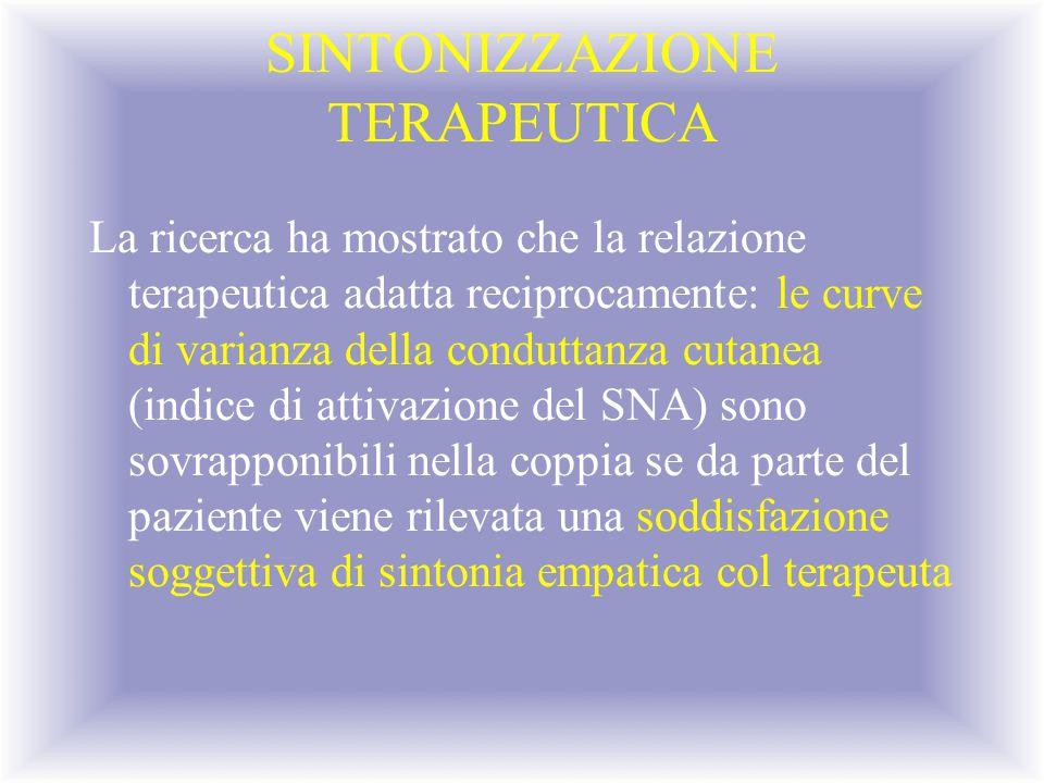 SINTONIZZAZIONE TERAPEUTICA
