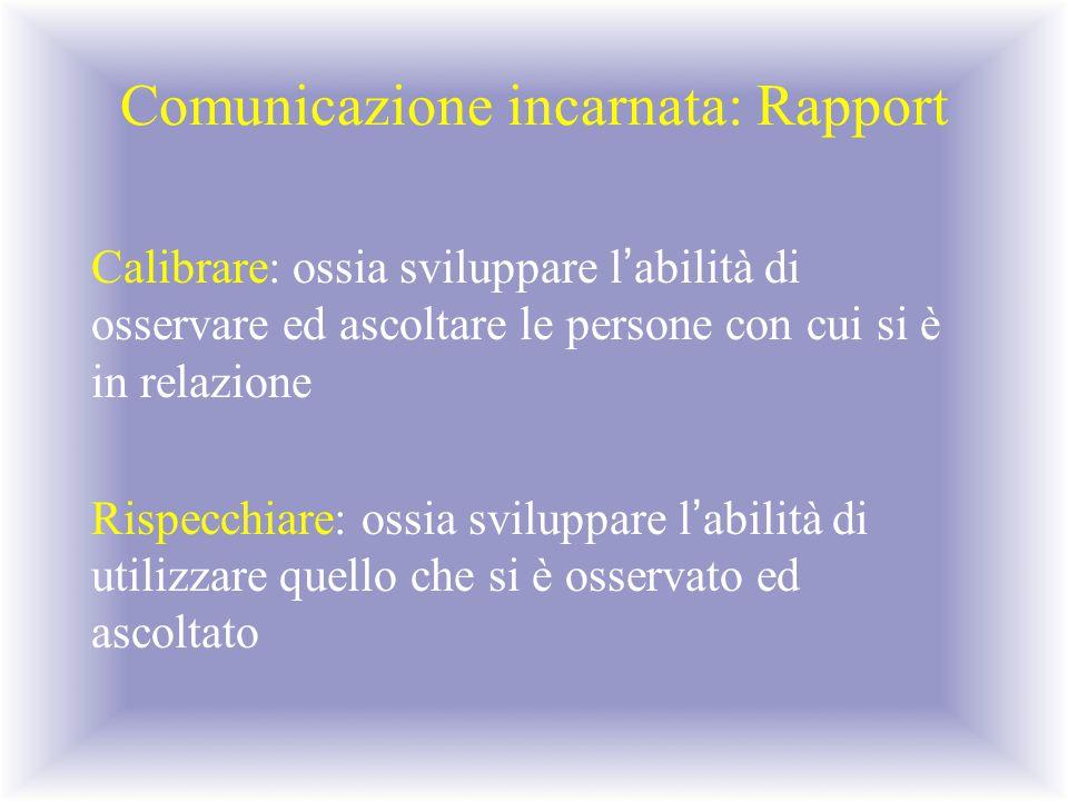 Comunicazione incarnata: Rapport
