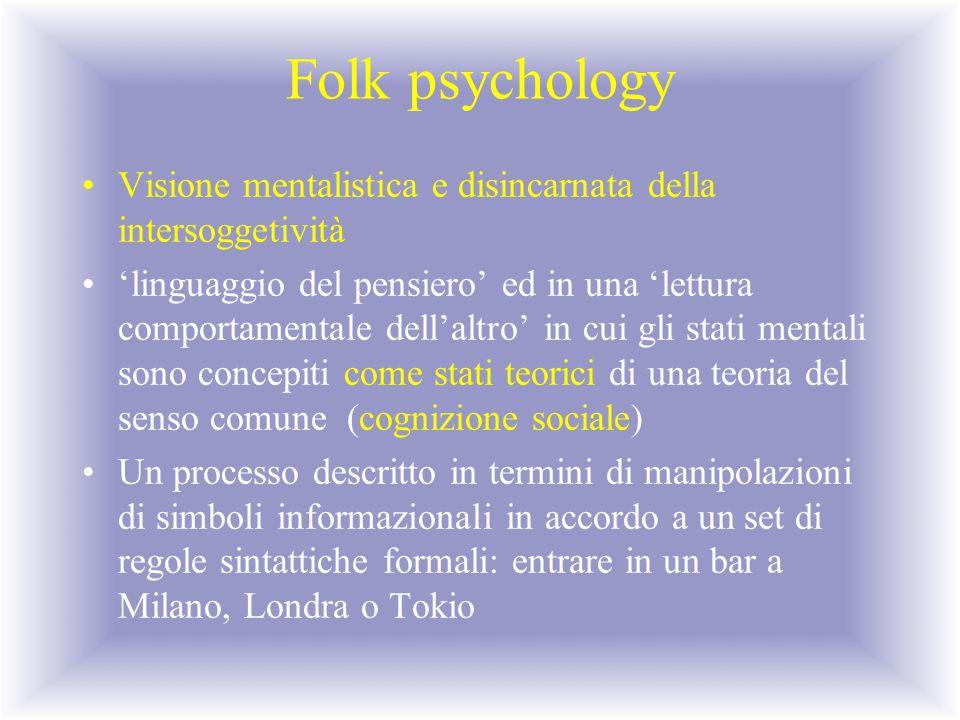 Folk psychology Visione mentalistica e disincarnata della intersoggetività.
