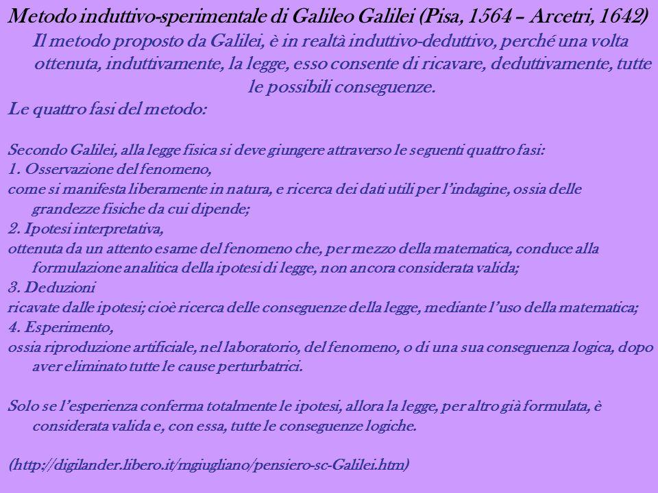 Metodo induttivo-sperimentale di Galileo Galilei (Pisa, 1564 – Arcetri, 1642)