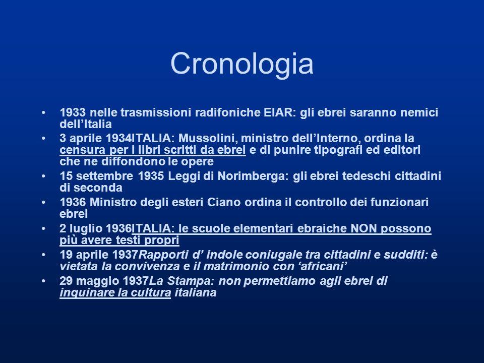 Cronologia1933 nelle trasmissioni radifoniche EIAR: gli ebrei saranno nemici dell'Italia.