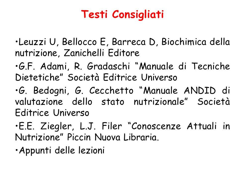 Testi Consigliati Leuzzi U, Bellocco E, Barreca D, Biochimica della nutrizione, Zanichelli Editore.