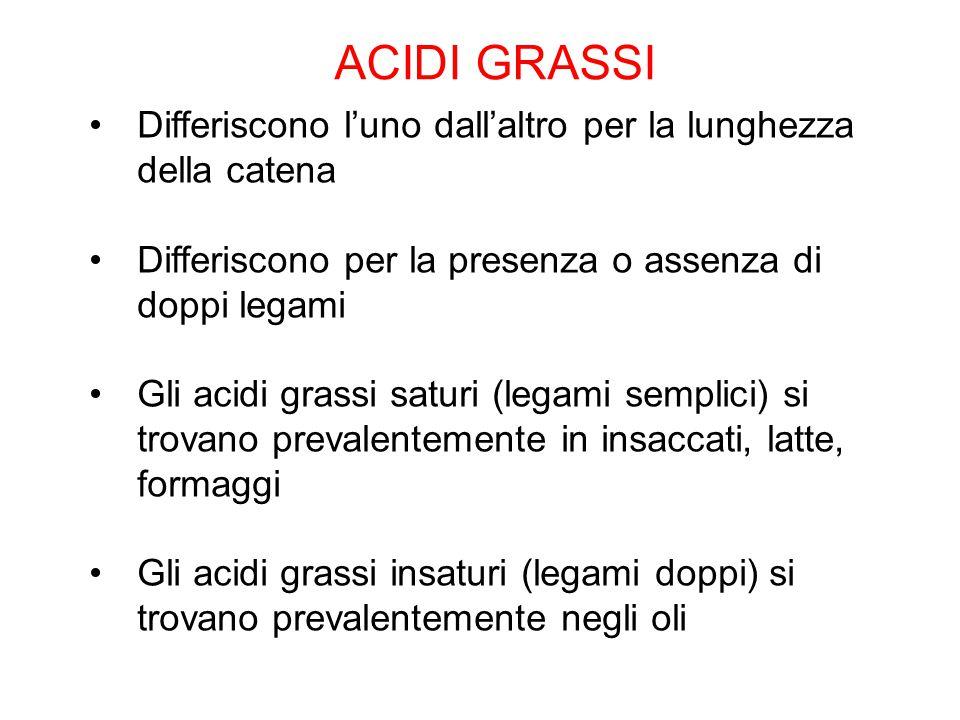 ACIDI GRASSI Differiscono l'uno dall'altro per la lunghezza della catena. Differiscono per la presenza o assenza di doppi legami.