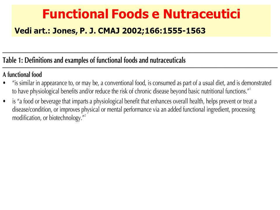 Functional Foods e Nutraceutici