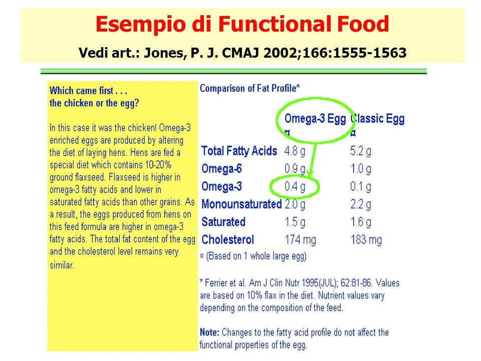 Esempio di Functional Food