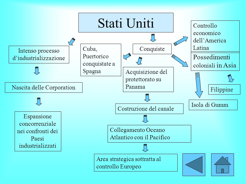 Stati Uniti Possedimenti coloniali in Asia
