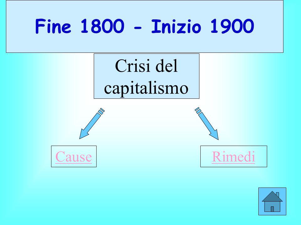Fine 1800 - Inizio 1900 Crisi del capitalismo Cause Rimedi